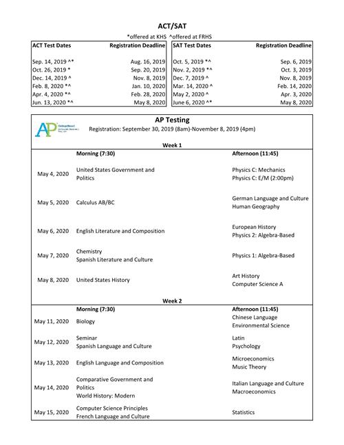 Testing / 2019-20 Testing Dates