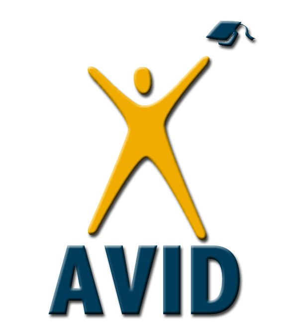 Introducing:  AVID Elementary