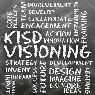 KISD Visioning chalk word cloud
