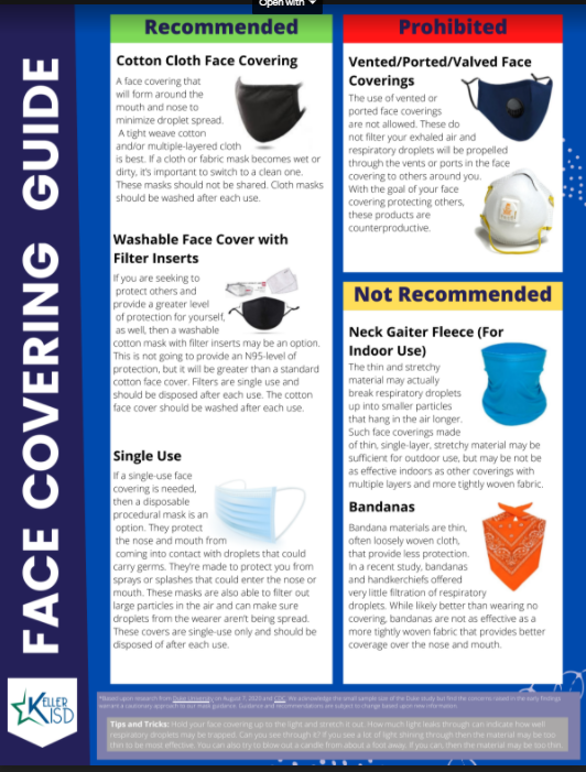 Approved Face Coverings